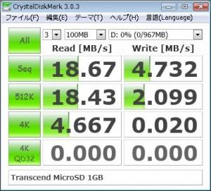 Transcend-MicroSD-1GBのベンチマーク画像