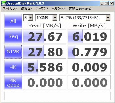 USBメモリのcrystaldiskmarkの結果