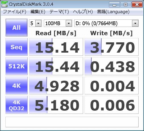 SP008GBUF2M01V1Kのベンチマーク結果