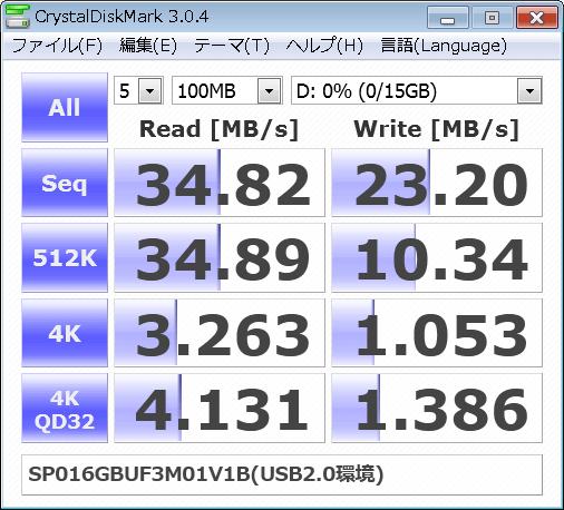 SP016GBUF3M01V1BのCrystalDiskMark結果