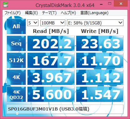 SP016GBUF3M01V1BのCrystalDiskMarkのUSB3.0環境での結果
