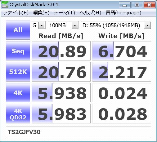 TS2GJFV30のCrystalDiskMarkの結果画像