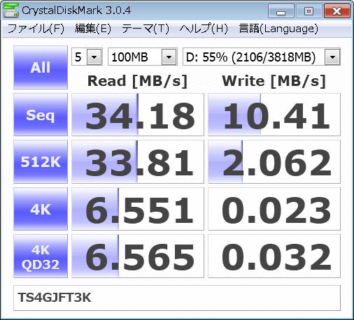 TS4GJFT3KのCrystalDiskMark結果画像