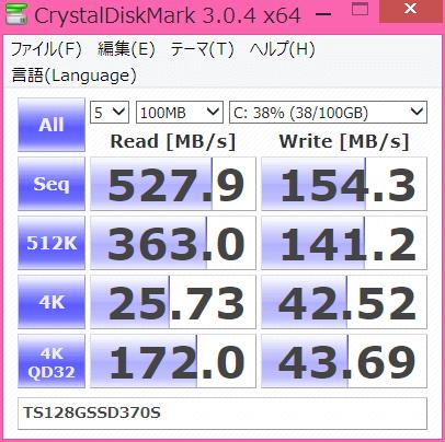 TS128GSSD370SのCrystalDiskMark3.0.4でのベンチマーク結果