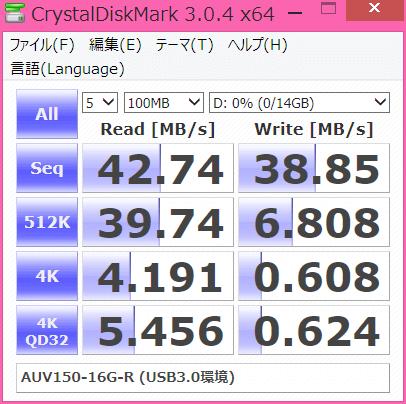 AUV150-16G-RのCrystalDiskMark3.0.4でのベンチマーク結果