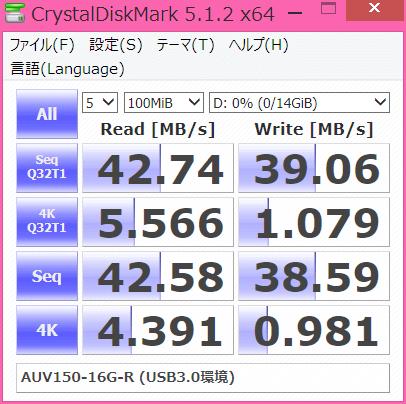 AUV150-16G-RのCrystalDiskMark5.1.2でのベンチマーク結果