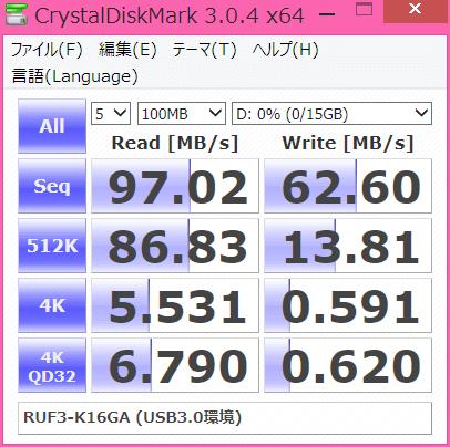 RUF3-K16GAのCrystalDiskMark3.0.4でのベンチマーク結果