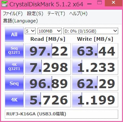 RUF3-K16GAのCrystalDiskMark5.1.2でのベンチマーク結果