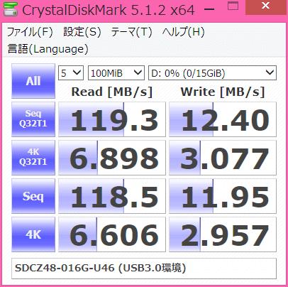 SDCZ48-016G-U46のCrystalDiskMark5.1.2でのベンチマーク結果