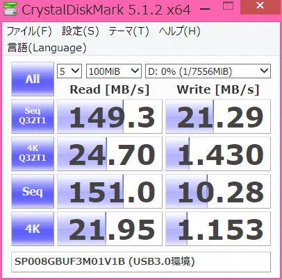 SP008GBUF3M01V1BのCrystalDiskMark5.1.2でのベンチマーク結果