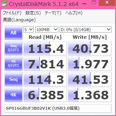 SP016GBUF3B02V1KのCrystalDiskMark5.1.2でのベンチマーク結果