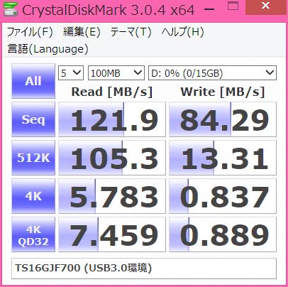 TS16GJF700のCrystalDiskMark3.0.4でのベンチマーク結果