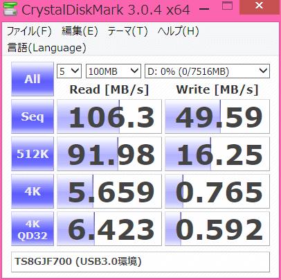 TS8GJF700のCrystalDiskMark3.0.4でのベンチマーク結果